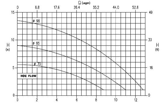 MAG-10_GRAFIEK